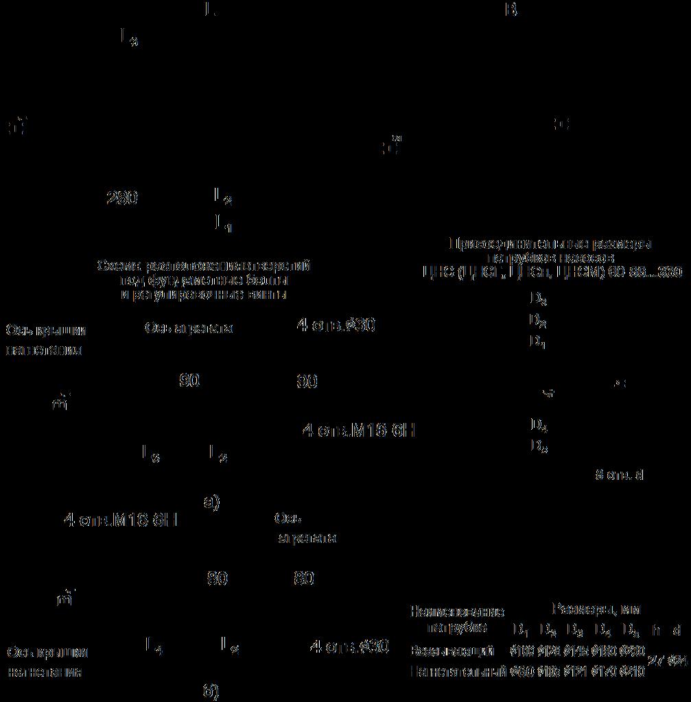 где найти схемы цнс насосов 180 255