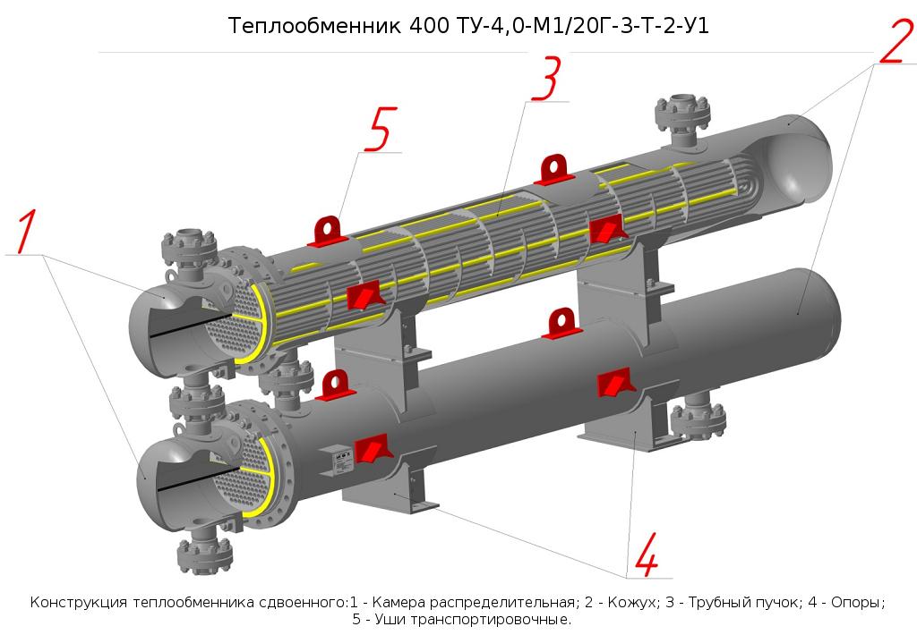 Теплообменник роснефть Пластины теплообменника Sondex S100 Гатчина
