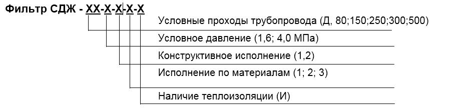 Фильтр СДЖ